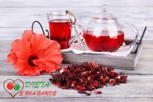 Chá de Hibisco Benefícios