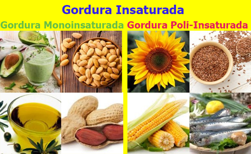 gorduras insaturadas beneficios